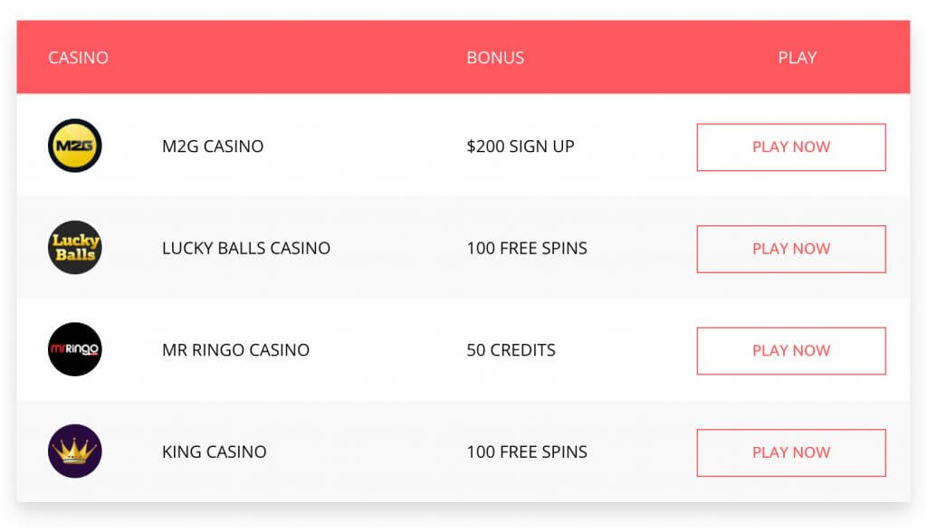 Wordpress Casino Theme Table