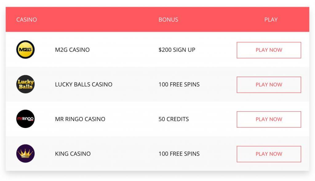 Wordpress Casino Theme Table